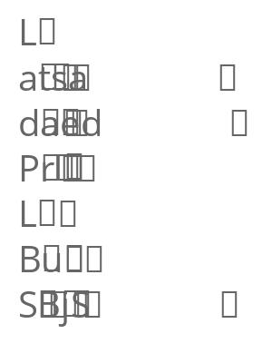 """Afficher """"Les aventures d'Anatole Peterson & Lola Barouf à San Balajo"""""""